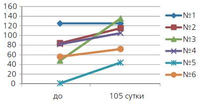 dopustimoe-otklonenie-v-norme-spermogrammi-dlya-zachatiya